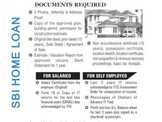 SBI Home Loan Documents Required to be submitted