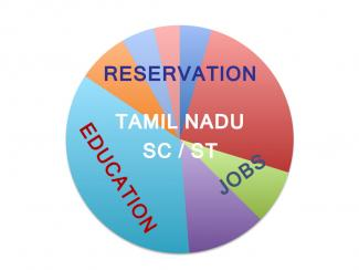List of Tamil Nadu Scheduled Castes (SC) and Scheduled Tribes (ST)